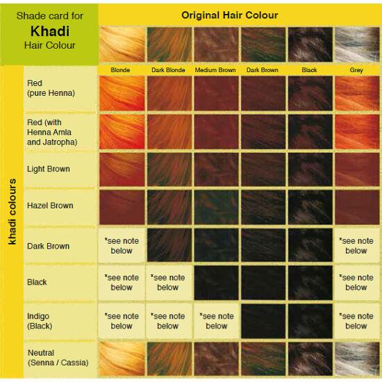 Khadi Növényi hajfesték por - fekete 100g